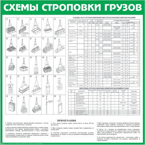 Схема строповки st06 в Москве