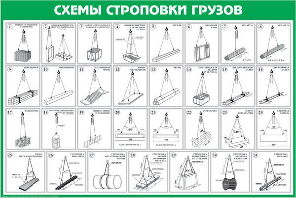 Схема строповки st10 в Москве