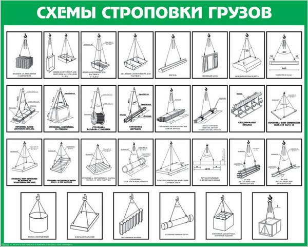 Схема строповки st13 в Москве