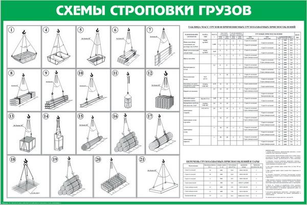 Схема строповки st14 в Москве