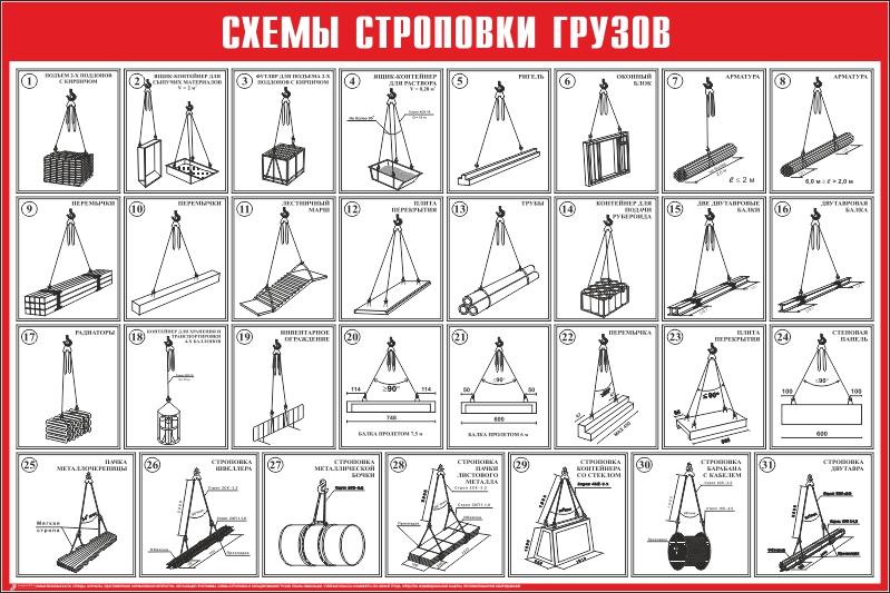 Схема строповки st10 - Схемы